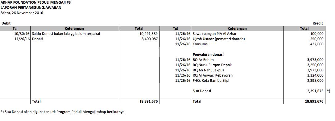LPJ AF ke Donatur (1) 2016-12-08 13-57-30.png