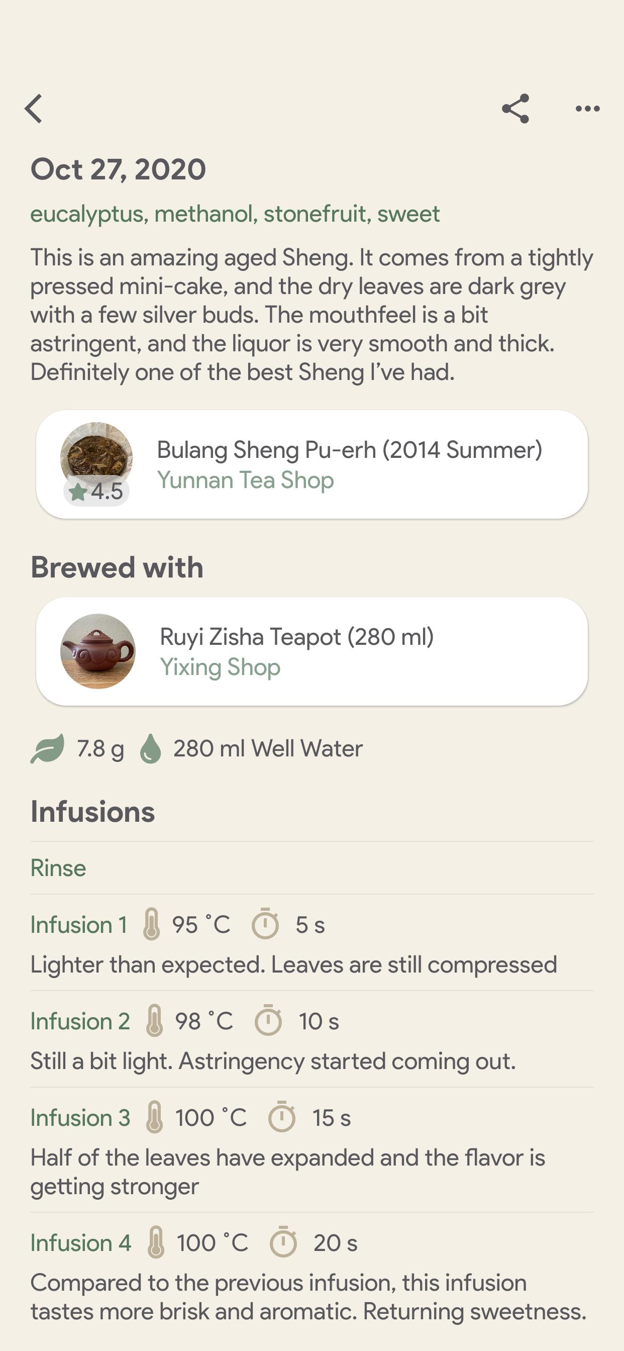 Brew log details
