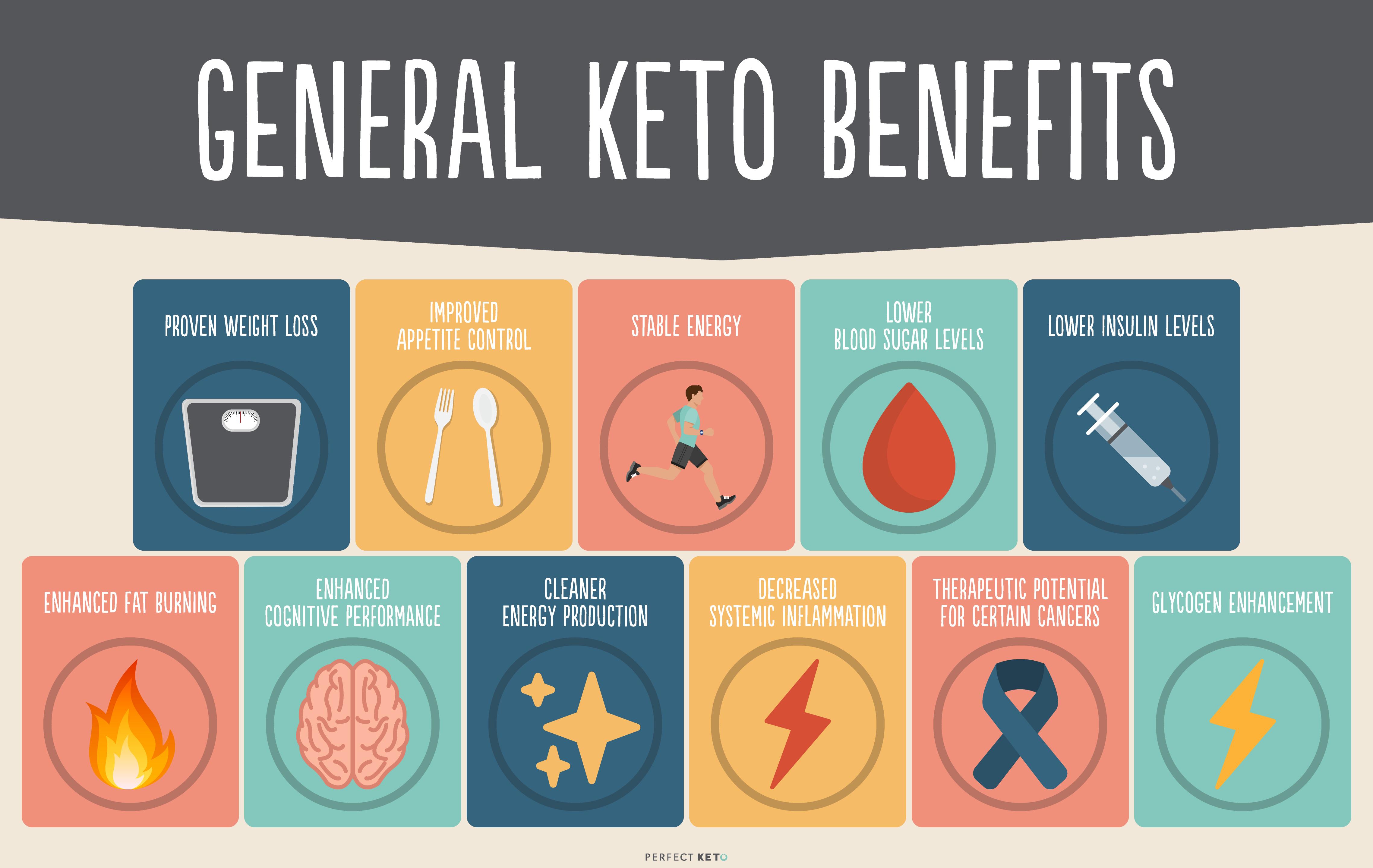 general-keto-benefits.jpg
