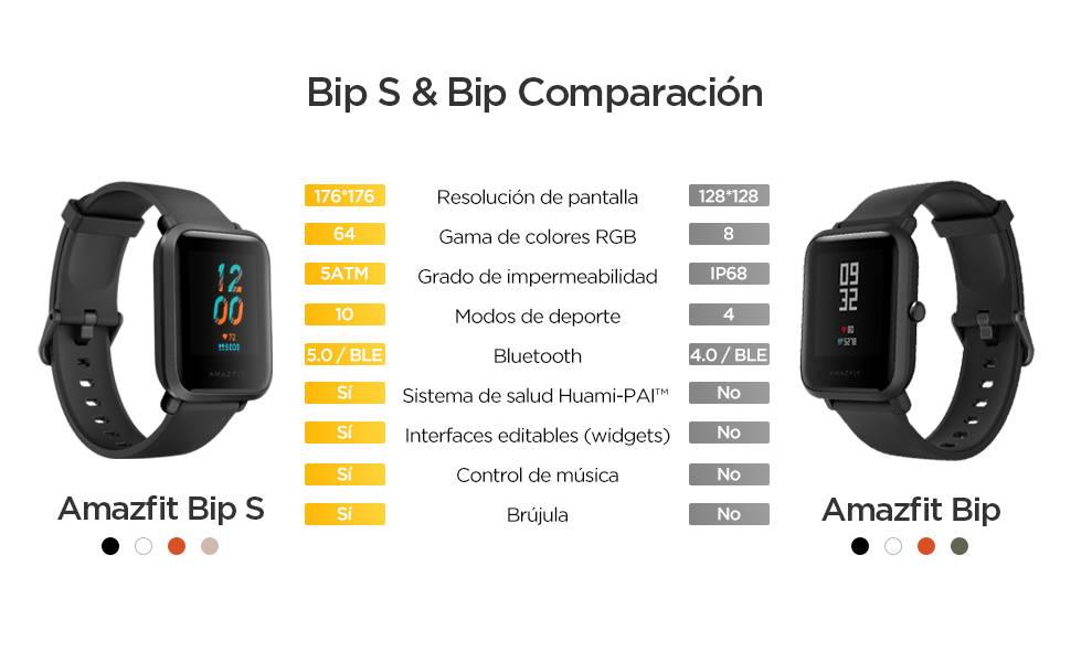 Amazfit Bip S - Bip S & Bip Comparacion