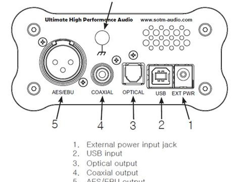 SOtM dX-USB-HD Asynchronous USB interface with AES/EBU, SPDIF Optical and SPDIF RCA output for 24/192 playback