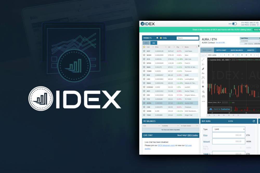 idex Chart Blog Illustration
