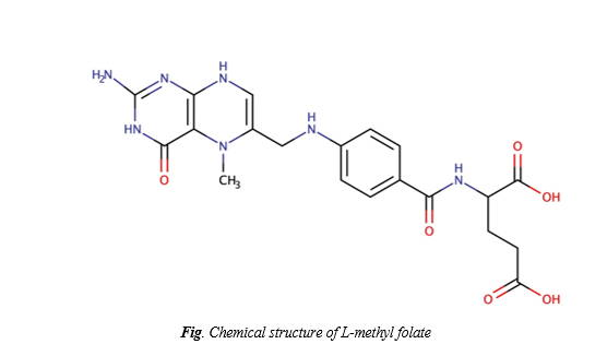 Chemical structure of L-methylfolate chart