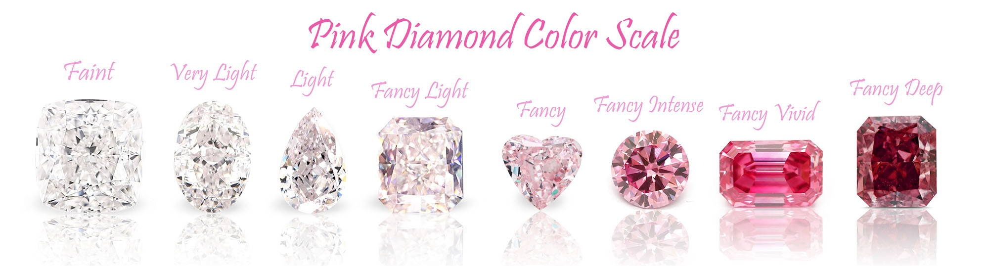 in colors the secondary fancy color pricing diamonds diamond specialty understanding spectrum