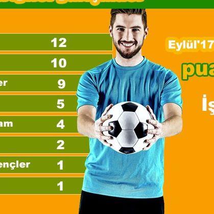 Futbolcu 18
