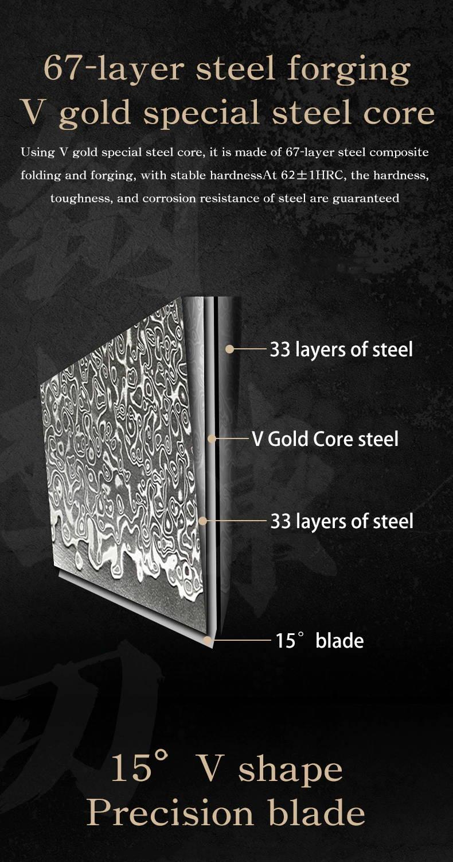 Damascus Steel Core