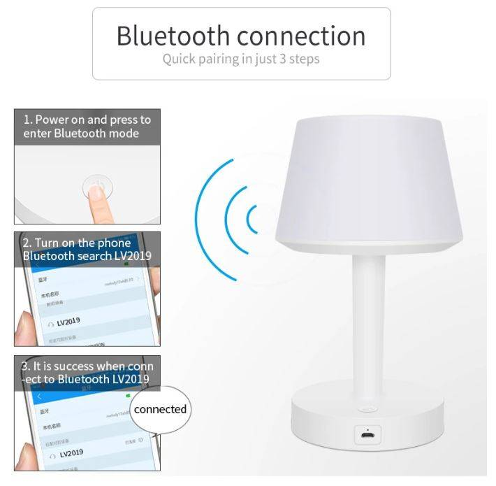 best baby bluetooth lamp 2020, calming baby night lamp, wireless baby night lamp, best wireless baby night light 2020