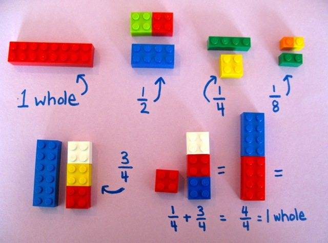 LEGO Maths Activities For Kids