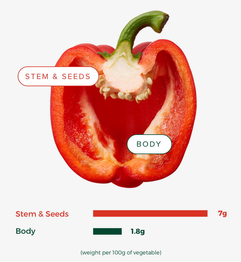 red bell pepper whole veggie graphic