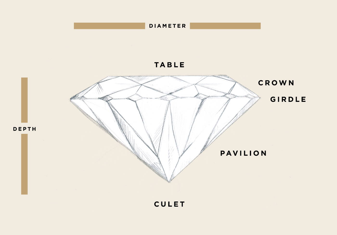Diamond shapes and carat weight: pay less, get more! yves lemay jewelry