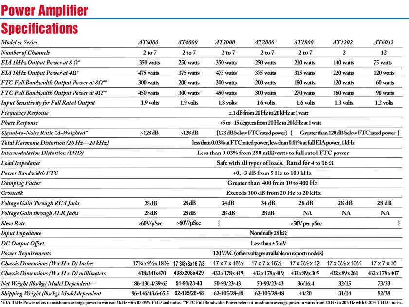 Amplifiers Technology Inc, ATI AT-2007 200x7 * Pure Balanced Amplifier near San Francisco...................