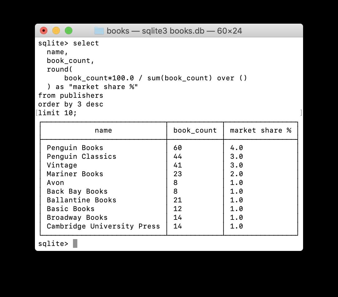 Оконные функции в SQL