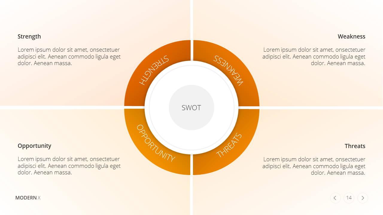 Modern X Presentation Template Business Plan SWOT Analysis