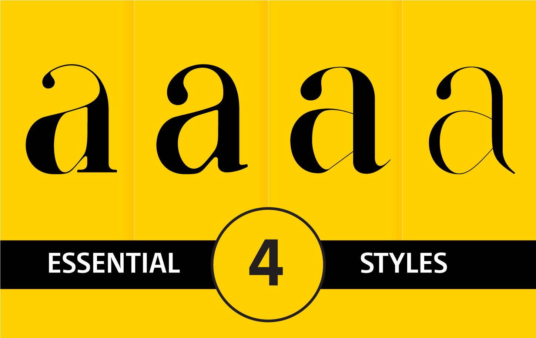Essential fashion magazine fonts bundle