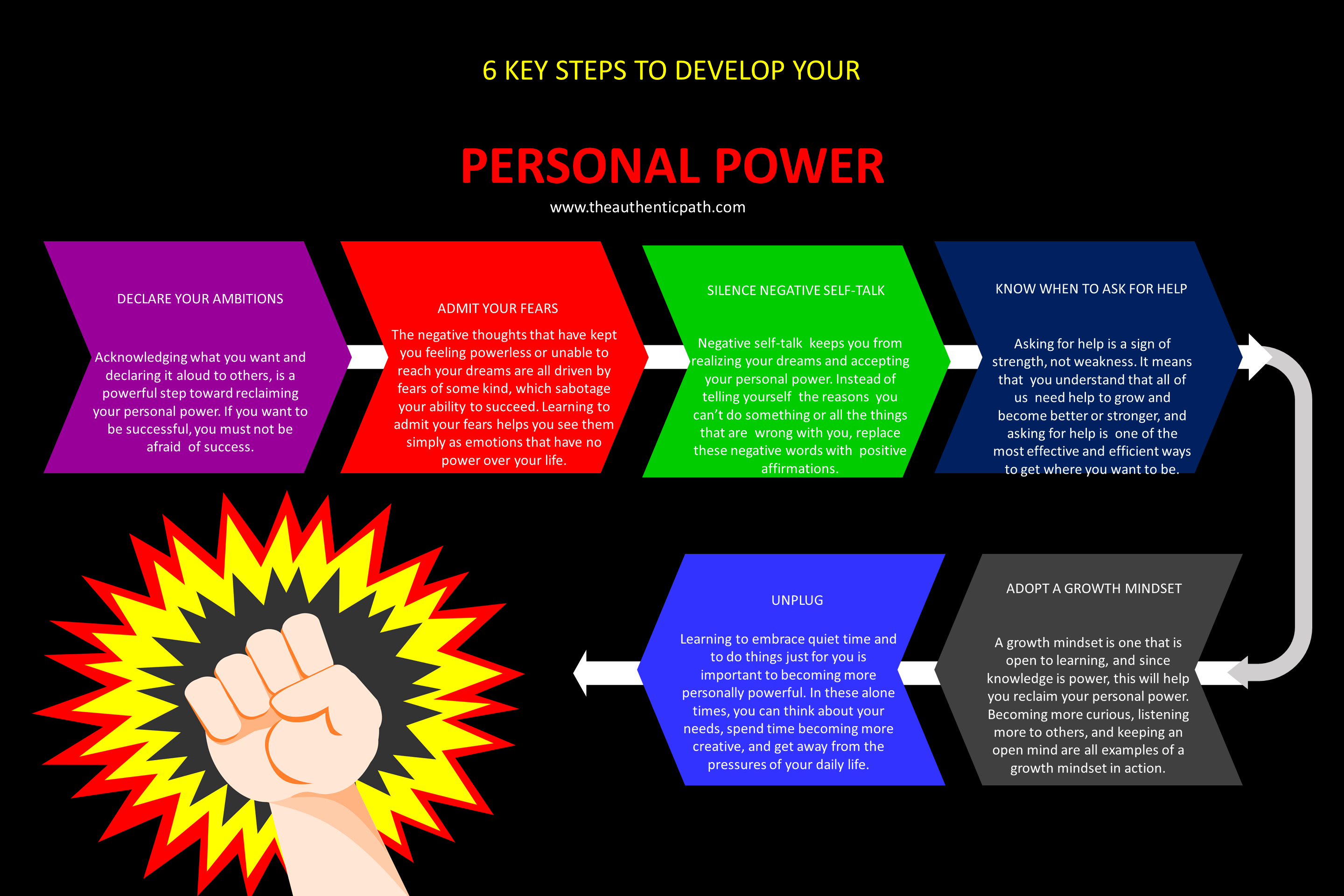 The Authentic Path 6 Steps to Develop Your Personal Power.png