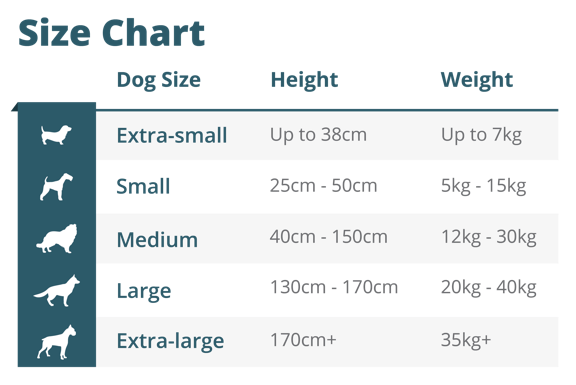 This easy-reference table helps you quickly and easily determin what size your dog is so that you can select the correct blanket