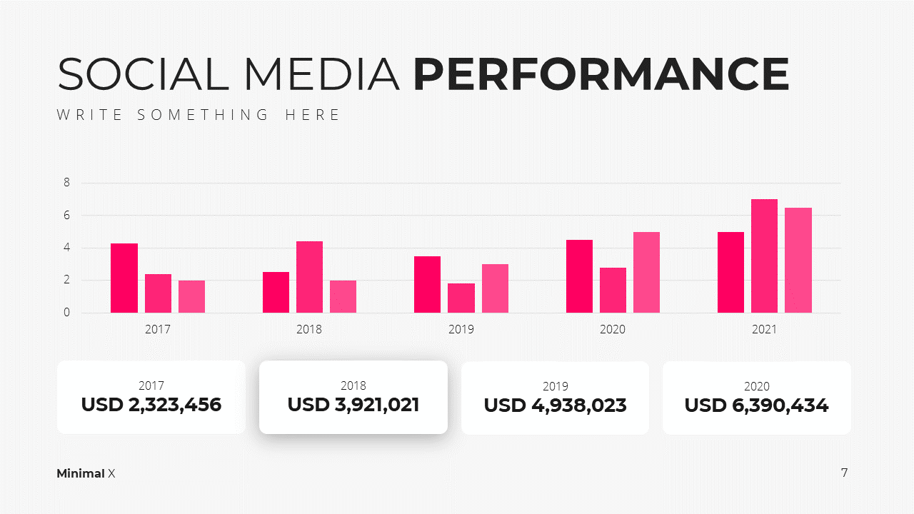 Minimal X Social Media Report Presentation Template Performance