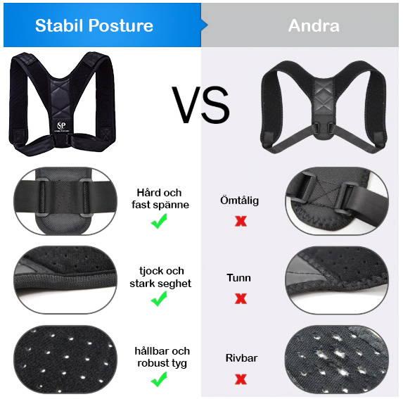 Stail posture ryggstöd corrector