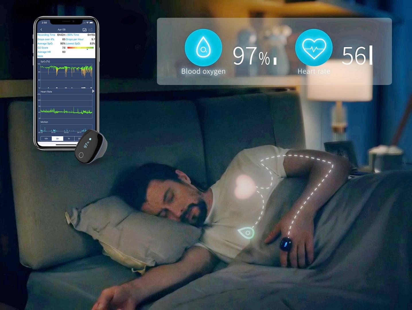 Moniteur d'oxygène d'apnée du sommeil Wellue