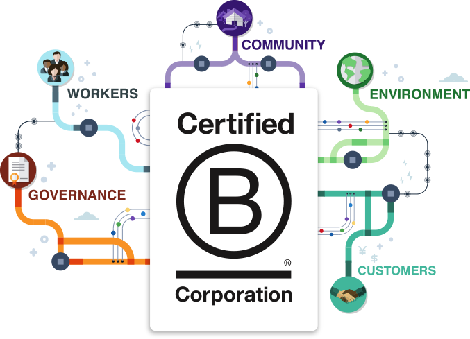 B Corp Logo and diagram of structure