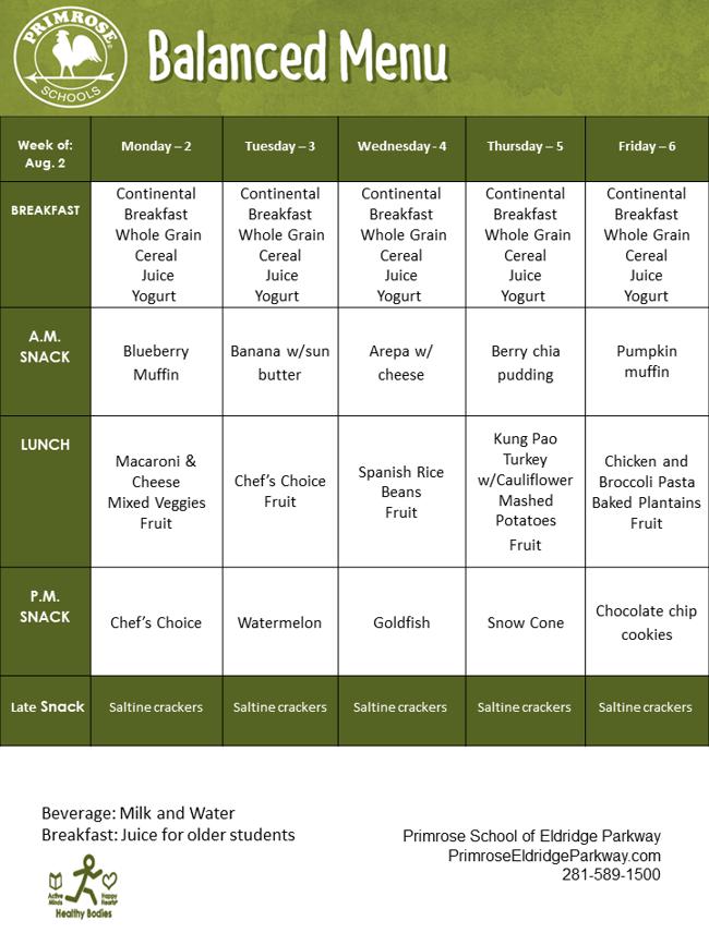 Weekly menu description