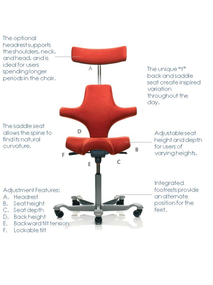 Comfortable Office Chair Under 100 100 Most Comfortable