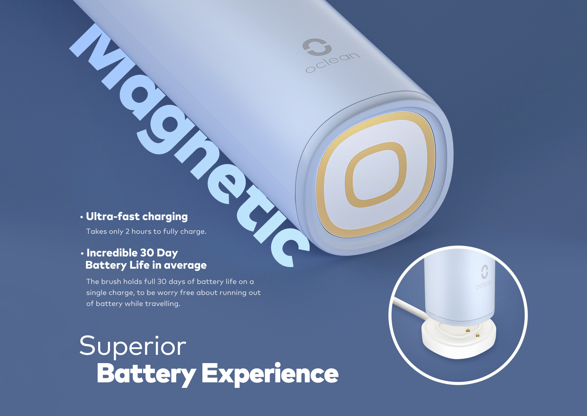 Ultra-faster charging incredible 30 day battery life in average