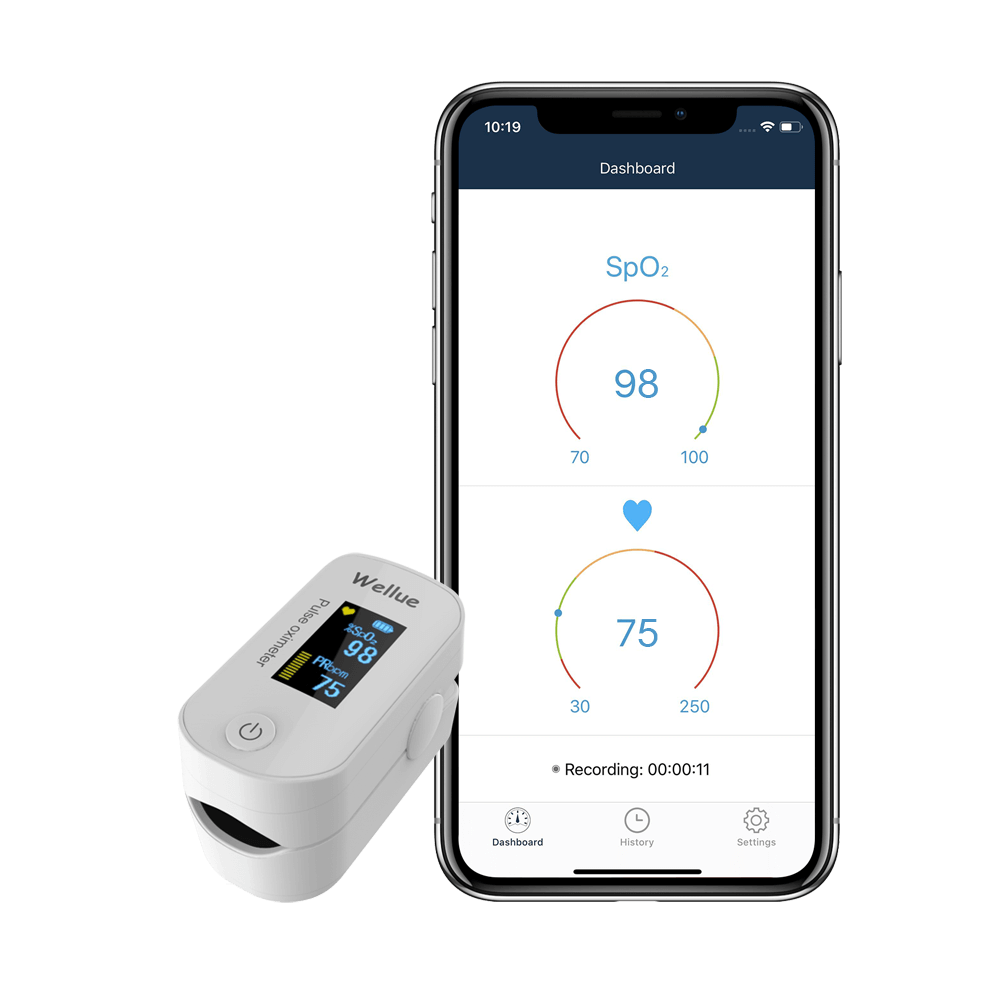 Bluetooth Finger Oximeter