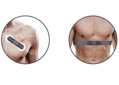 ارتداء طرق مسجل Wellue ECG مع تحليل AI