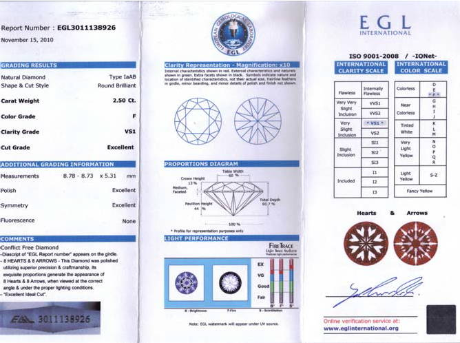 The EGL Diamond Certificate Report yves lemay jewelry