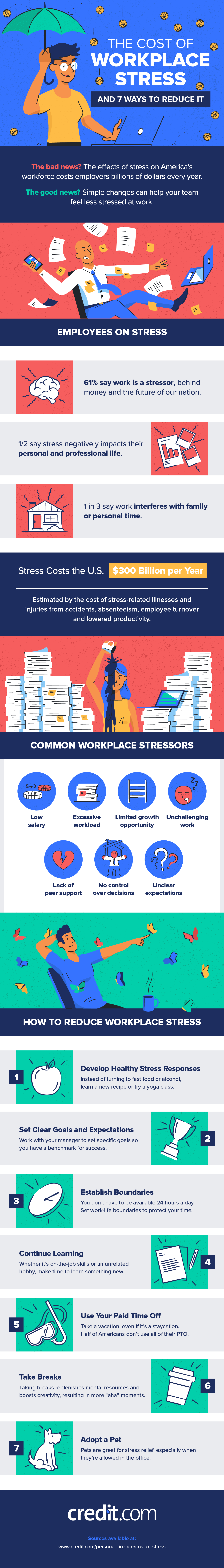 cost-of-stress-infographic.1c-01.png