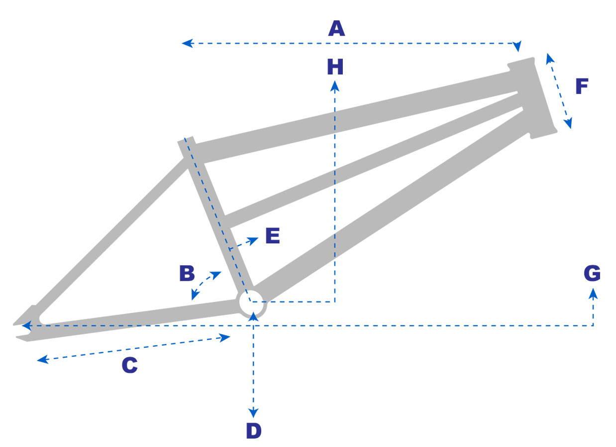 Bike Geometry Diagram