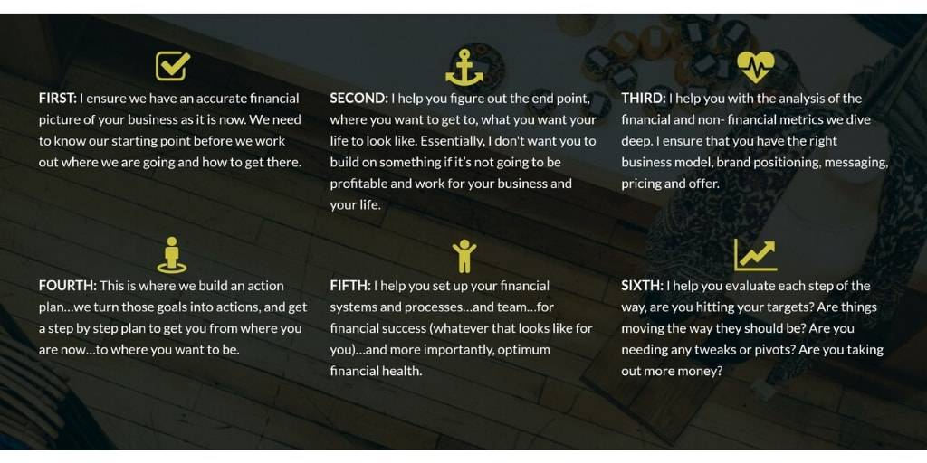 Here's what the initial 6-week process I bring our Enrepreneurs through here at Annette & Co. with the business wealth engine!