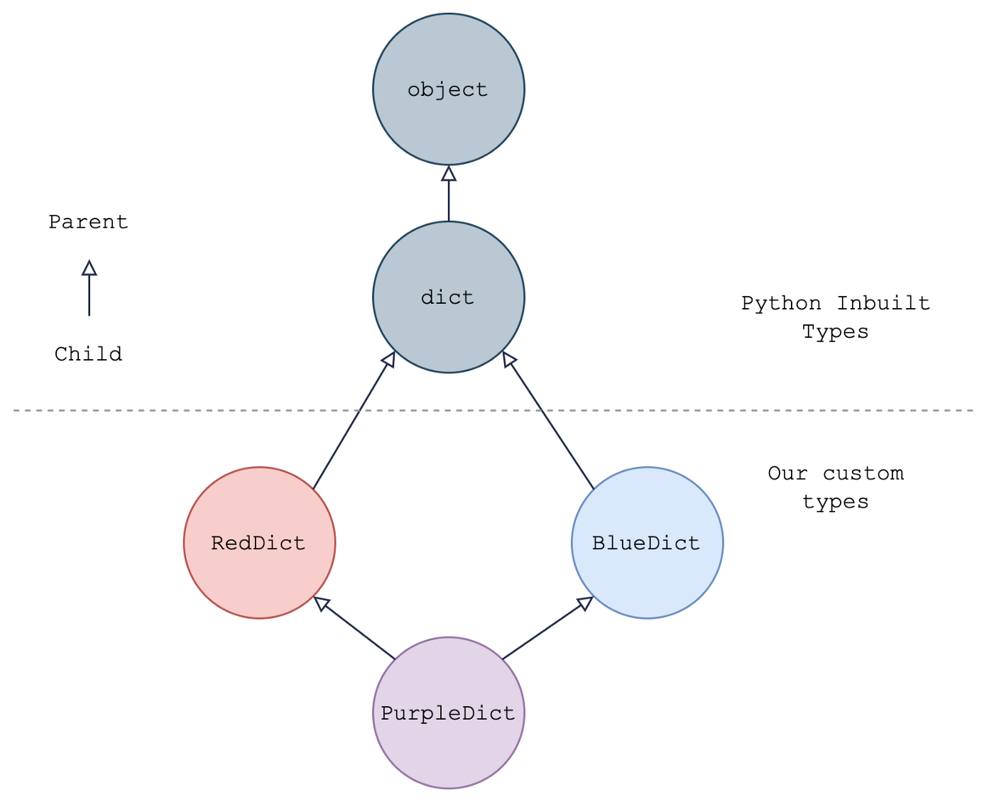 object_diagram.png
