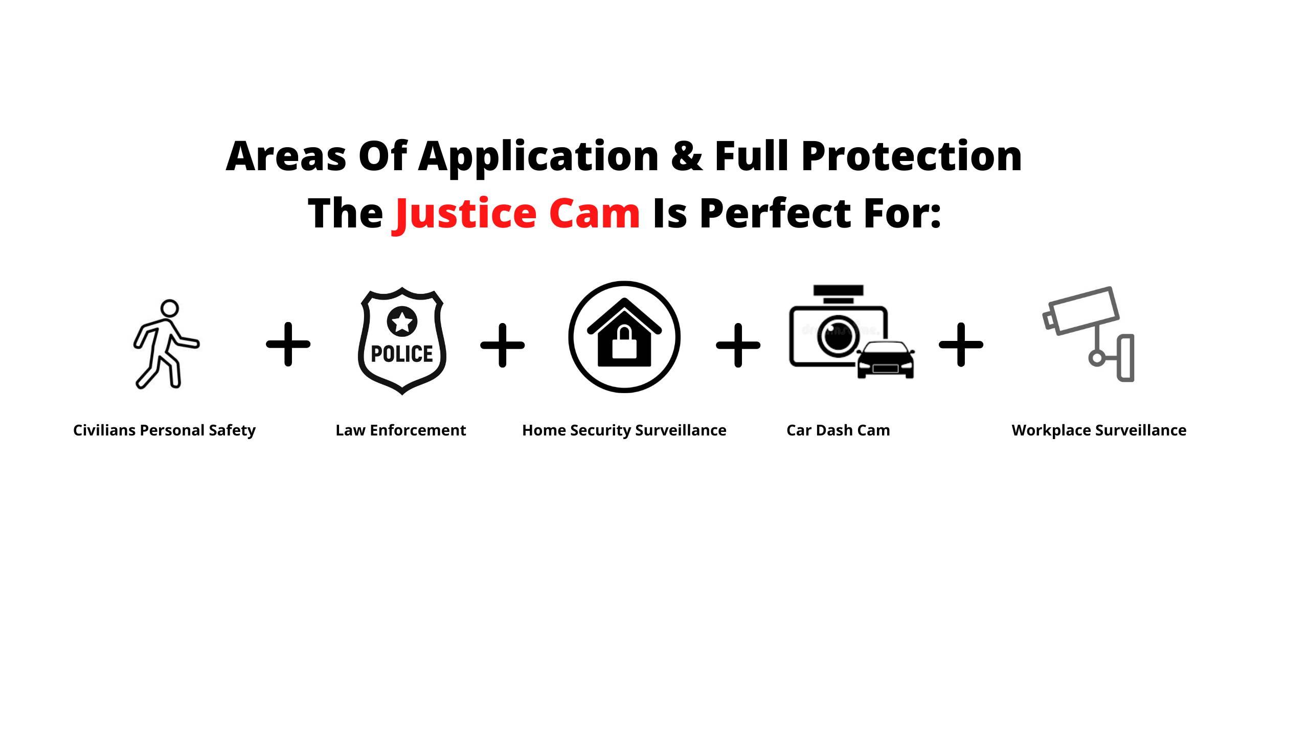 personal body camera, civilian body camera, best dash cam