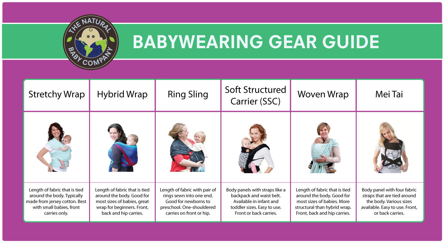 Intro To Babywearing The Natural Baby Company