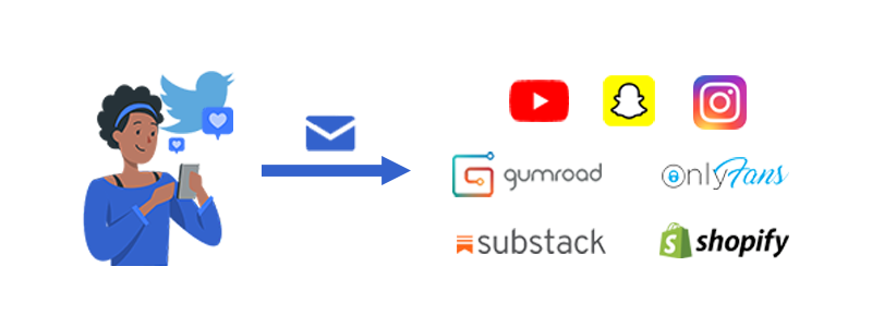 Convert users over DMs