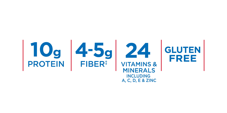 10g protein, 4-5g fiber,24 vitamins and minerals including A,C,D,E & zinc:, gluten free