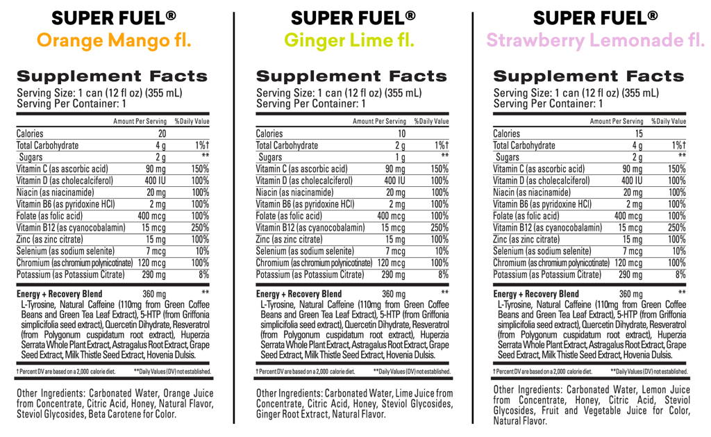 SUPER FUEL Nutrition Facts