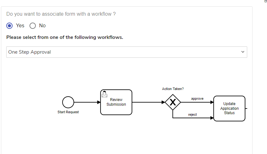 Associate with Approval Workflow