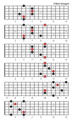 volume guitar knob