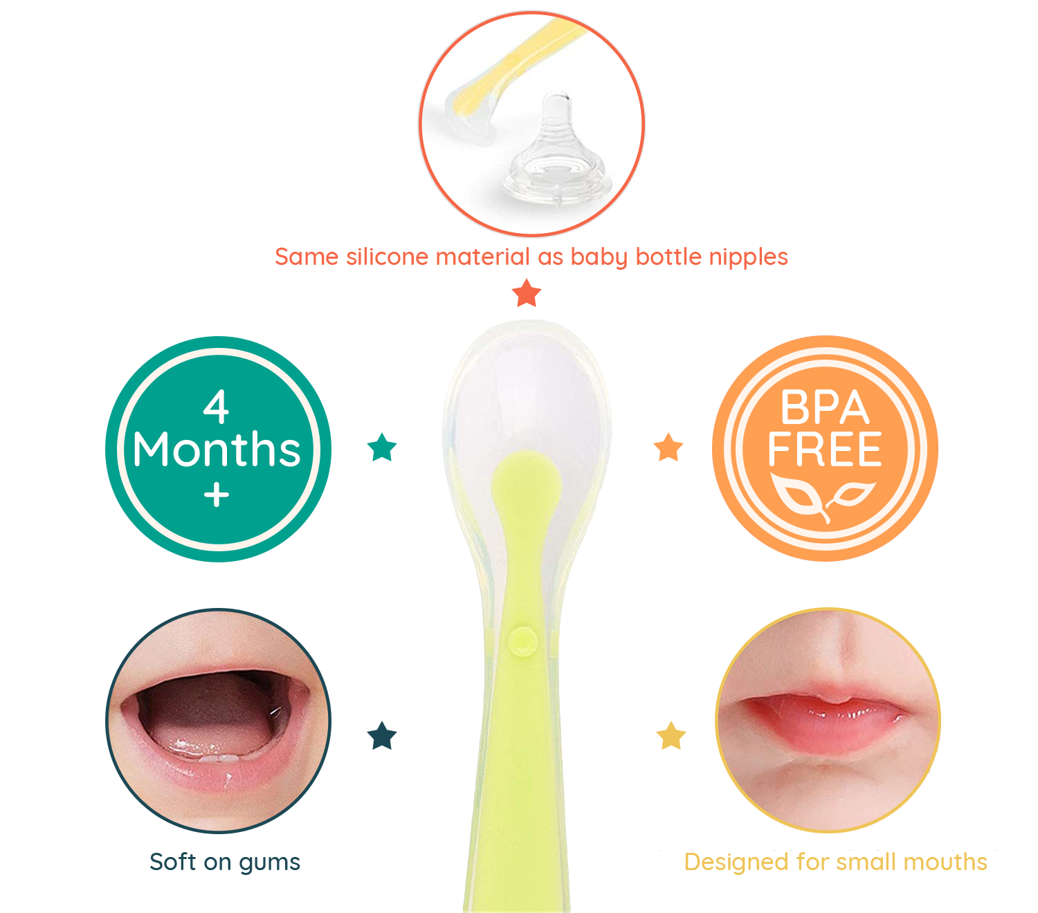 SuperTots soft silicone spoon with various features and benefits including it being soft on gums, designed for small mouths and BPA free