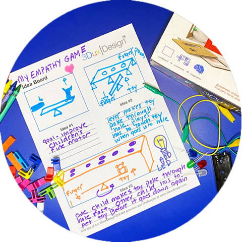 design thinking in elementary school class