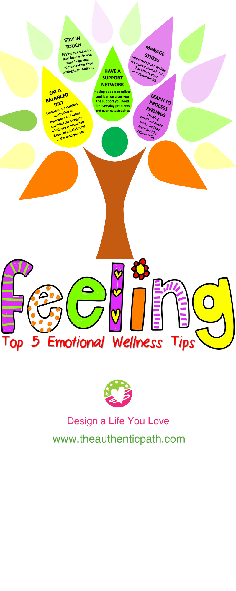 5 Top Emotional Wellness Tips.png