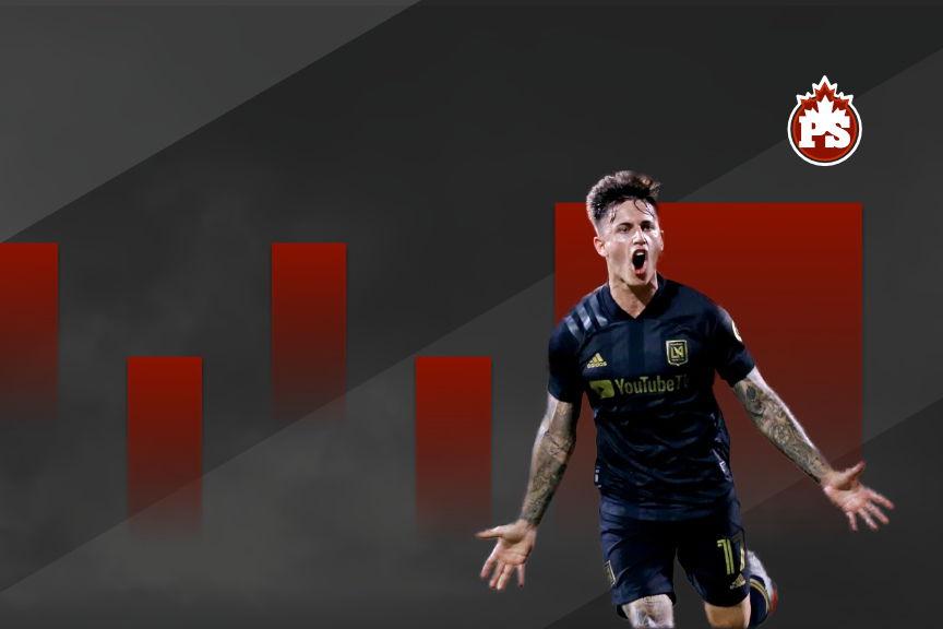 Pronos sur le futur de la MLS