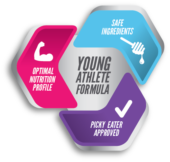 The Young Athlete Formula Icon