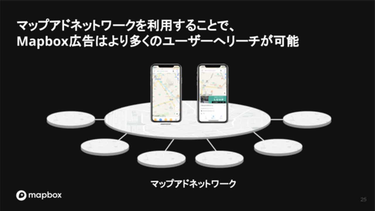 地図サービス事業者7社が地図広告で連携、「マップアドネットワーク」立ち上げ