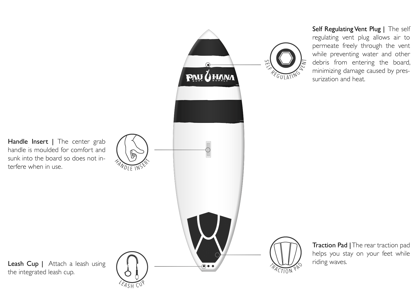 Features of the Pau Hana SUP Surfing Carve paddle board