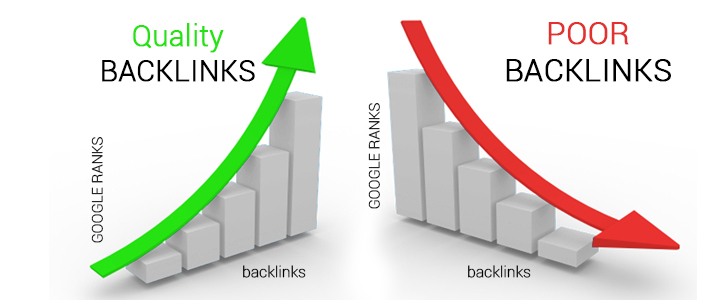 High quality backlinks coming from guest posts