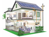 Solar Power in your home.jpg
